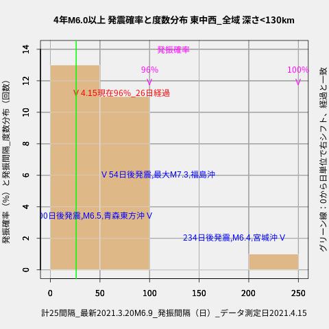 f:id:yoshihide-sugiura:20210417023728p:plain