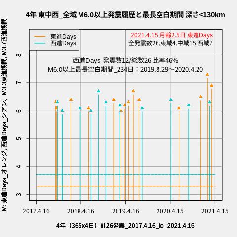 f:id:yoshihide-sugiura:20210417023752p:plain