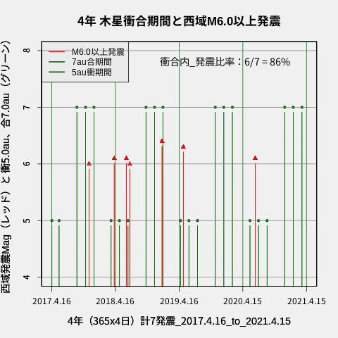 f:id:yoshihide-sugiura:20210417023856p:plain