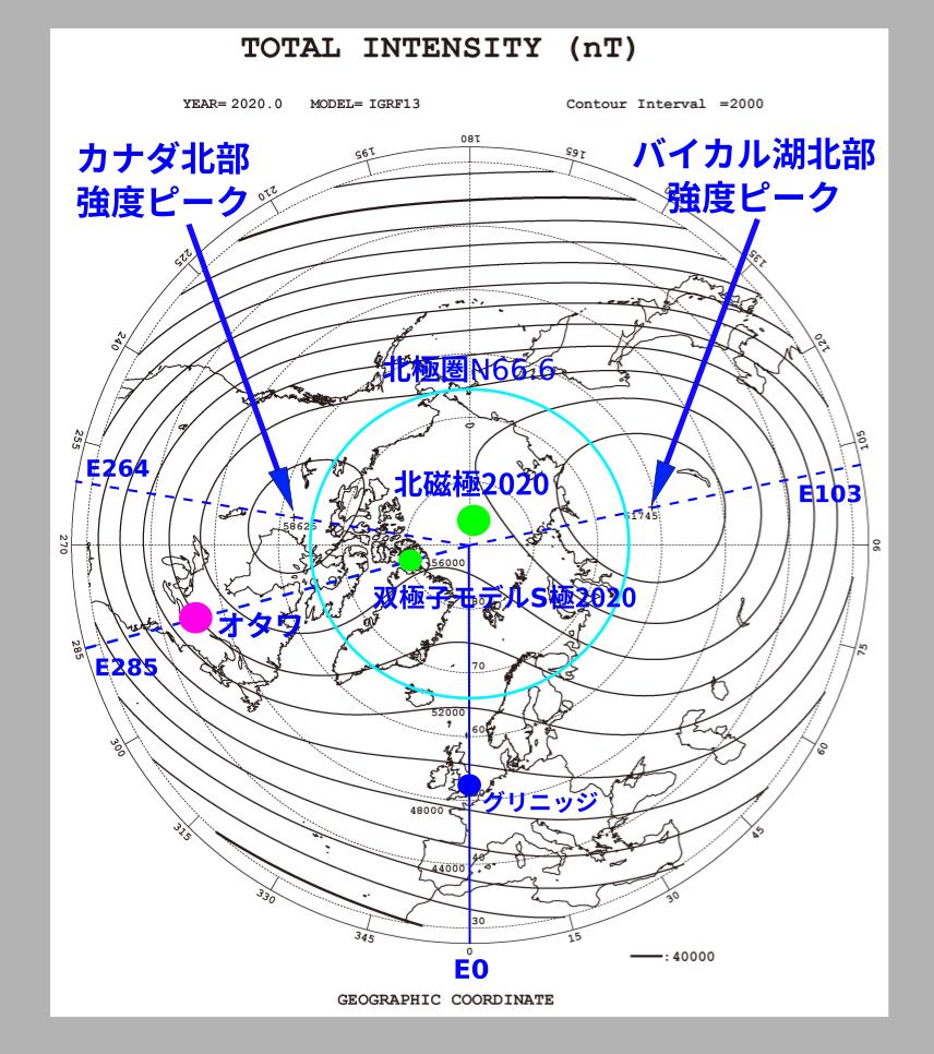f:id:yoshihide-sugiura:20210417042146p:plain