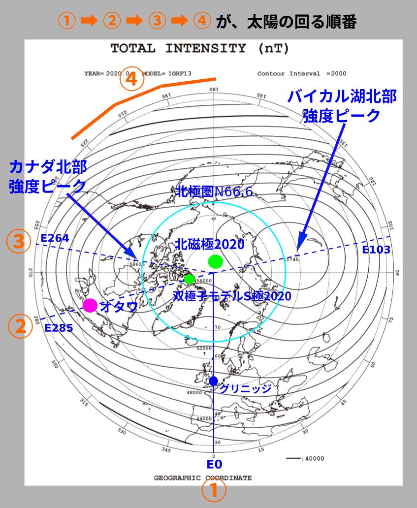 f:id:yoshihide-sugiura:20210417042748p:plain