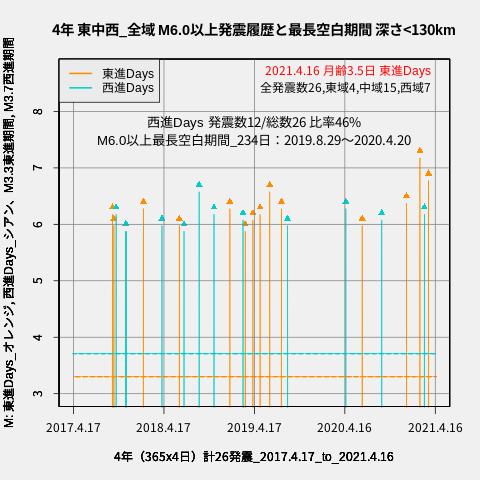 f:id:yoshihide-sugiura:20210418033212p:plain