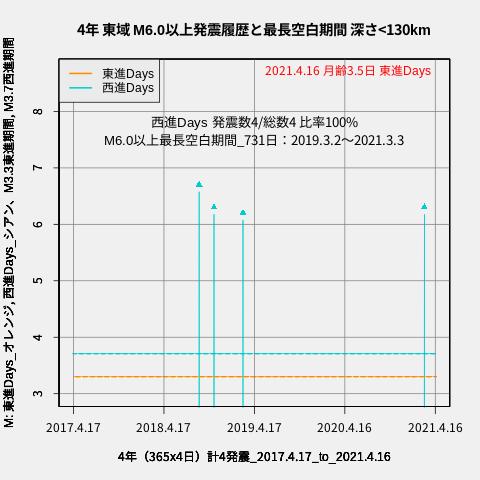 f:id:yoshihide-sugiura:20210418033247p:plain