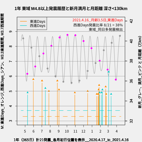 f:id:yoshihide-sugiura:20210418033323p:plain