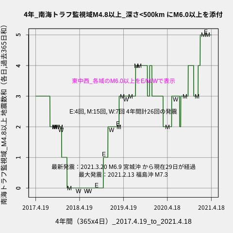 f:id:yoshihide-sugiura:20210420014648p:plain