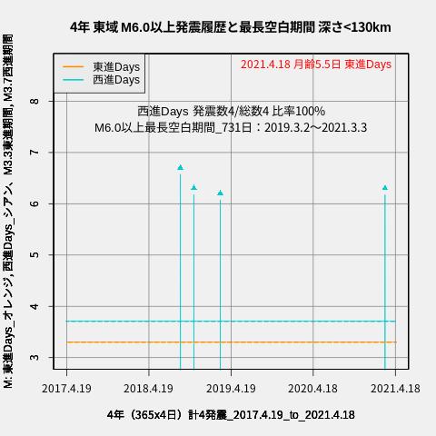 f:id:yoshihide-sugiura:20210420014711p:plain