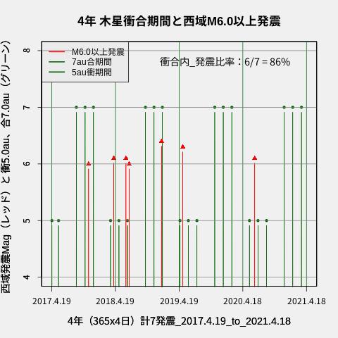 f:id:yoshihide-sugiura:20210420014726p:plain