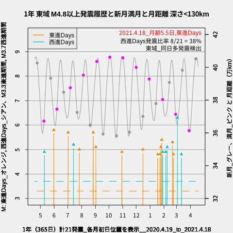 f:id:yoshihide-sugiura:20210420014746p:plain