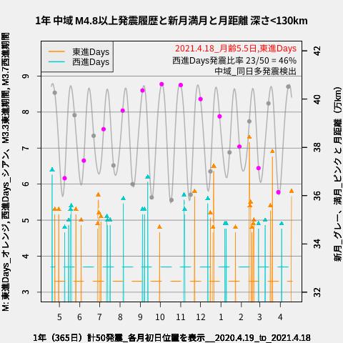 f:id:yoshihide-sugiura:20210420014825p:plain