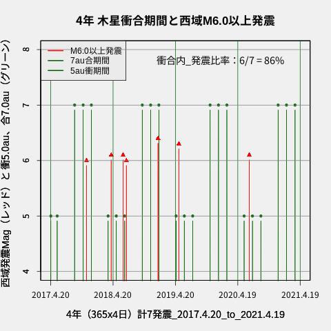 f:id:yoshihide-sugiura:20210421001907p:plain