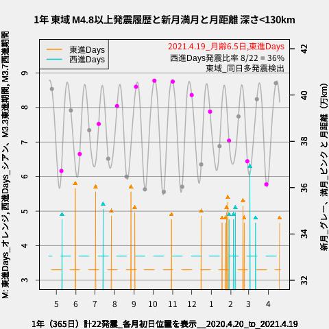 f:id:yoshihide-sugiura:20210421001930p:plain