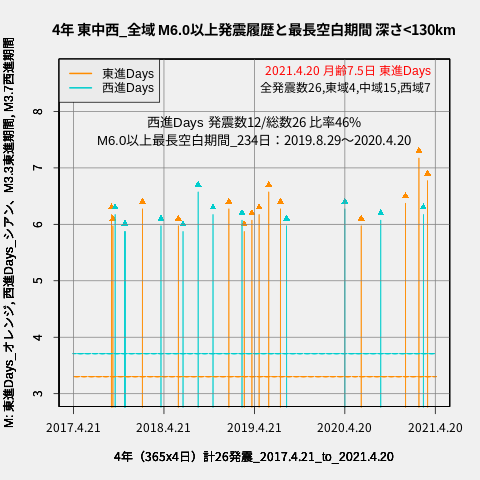 f:id:yoshihide-sugiura:20210422020217p:plain