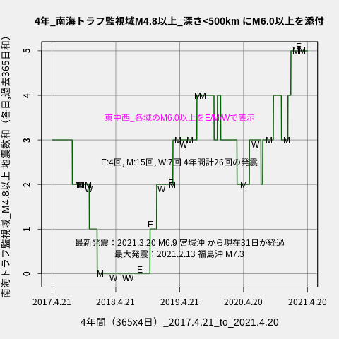 f:id:yoshihide-sugiura:20210422020233p:plain