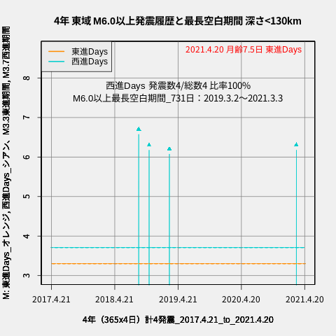 f:id:yoshihide-sugiura:20210422020253p:plain