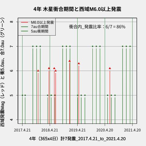 f:id:yoshihide-sugiura:20210422020310p:plain