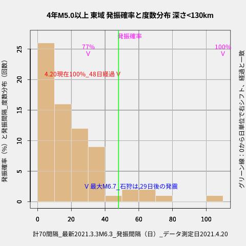 f:id:yoshihide-sugiura:20210422020346p:plain