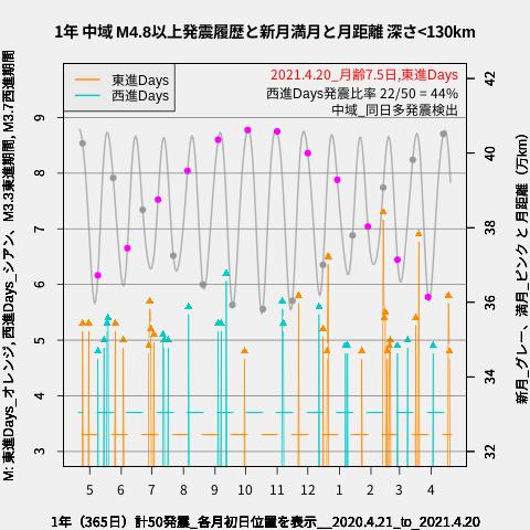 f:id:yoshihide-sugiura:20210422020404p:plain