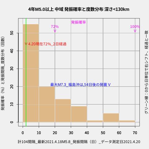 f:id:yoshihide-sugiura:20210422020420p:plain