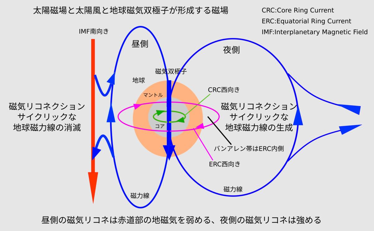 f:id:yoshihide-sugiura:20210422175415p:plain
