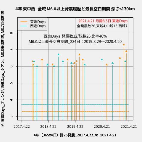 f:id:yoshihide-sugiura:20210423001851p:plain