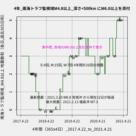f:id:yoshihide-sugiura:20210423001908p:plain