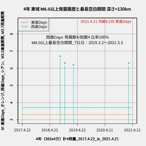f:id:yoshihide-sugiura:20210423001927p:plain
