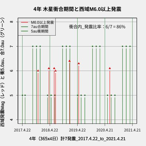 f:id:yoshihide-sugiura:20210423001943p:plain