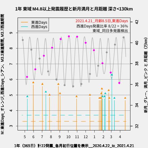 f:id:yoshihide-sugiura:20210423002001p:plain