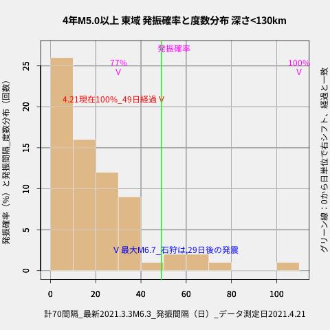 f:id:yoshihide-sugiura:20210423002019p:plain