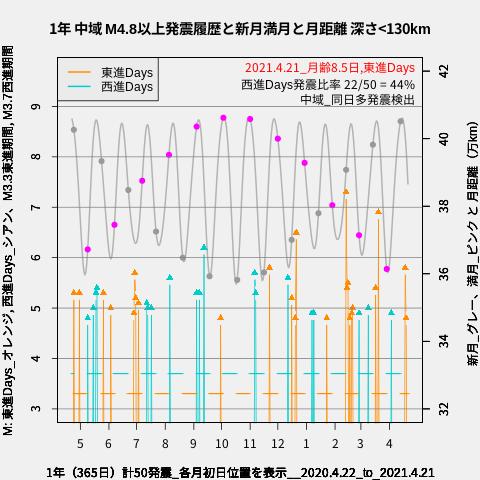 f:id:yoshihide-sugiura:20210423002039p:plain