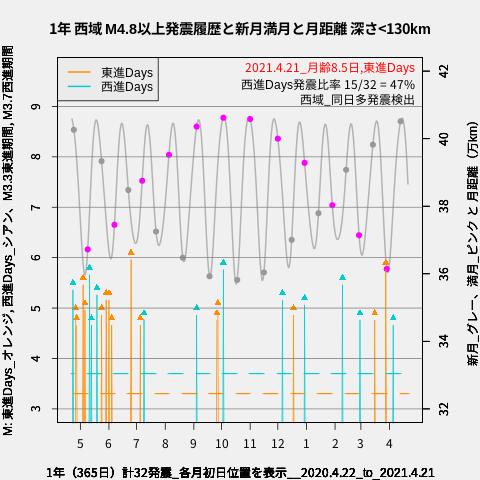 f:id:yoshihide-sugiura:20210423002120p:plain