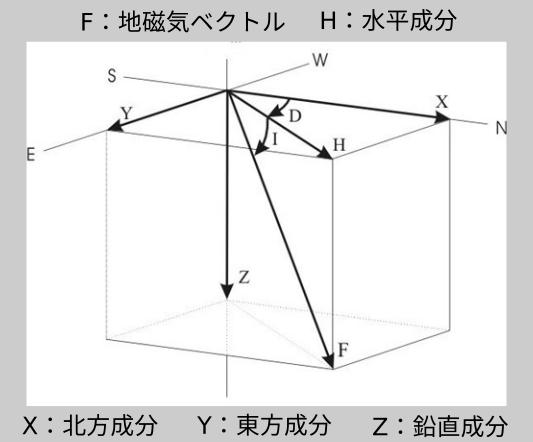 f:id:yoshihide-sugiura:20210423042502p:plain