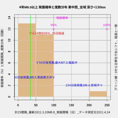 f:id:yoshihide-sugiura:20210426043114p:plain