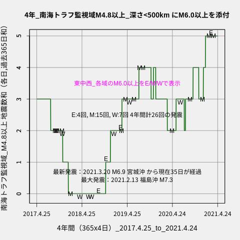 f:id:yoshihide-sugiura:20210426043146p:plain