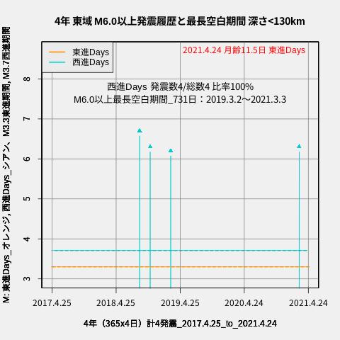 f:id:yoshihide-sugiura:20210426043202p:plain