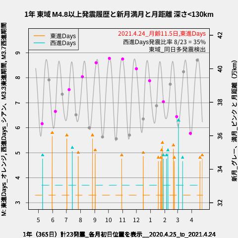 f:id:yoshihide-sugiura:20210426043238p:plain