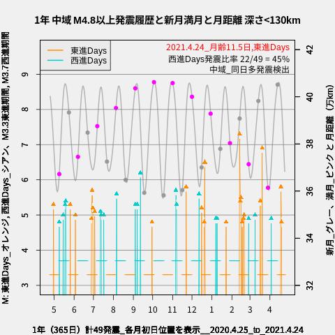 f:id:yoshihide-sugiura:20210426043315p:plain
