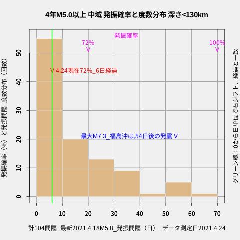 f:id:yoshihide-sugiura:20210426043334p:plain
