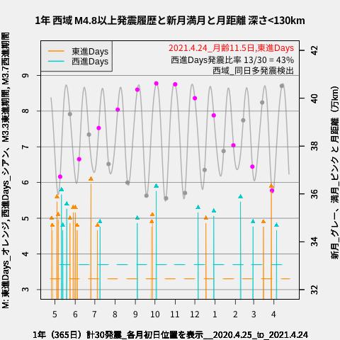f:id:yoshihide-sugiura:20210426043352p:plain