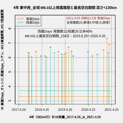 f:id:yoshihide-sugiura:20210427002249p:plain
