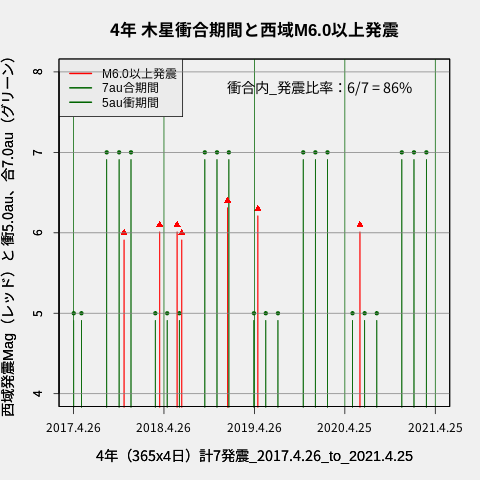 f:id:yoshihide-sugiura:20210427002345p:plain