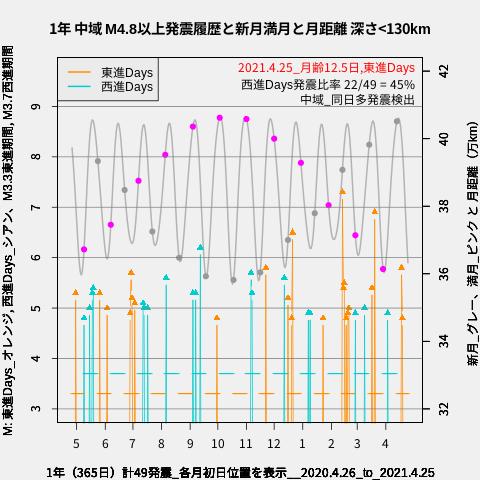 f:id:yoshihide-sugiura:20210427002446p:plain