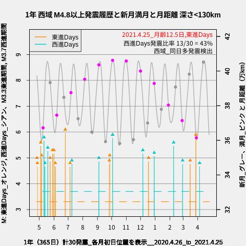 f:id:yoshihide-sugiura:20210427002527p:plain