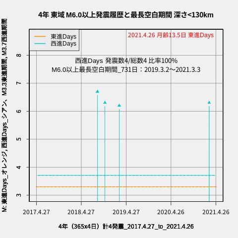 f:id:yoshihide-sugiura:20210428030646p:plain
