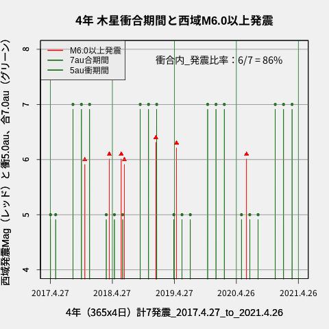 f:id:yoshihide-sugiura:20210428030702p:plain