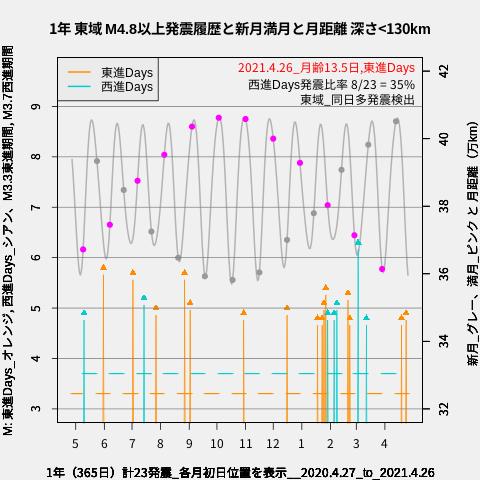 f:id:yoshihide-sugiura:20210428030751p:plain