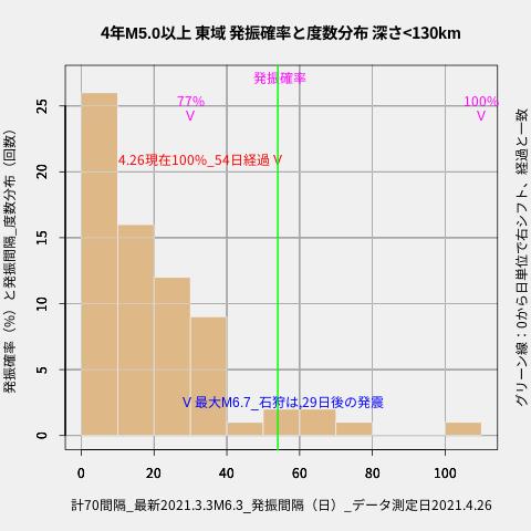 f:id:yoshihide-sugiura:20210428030818p:plain
