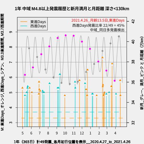 f:id:yoshihide-sugiura:20210428030841p:plain