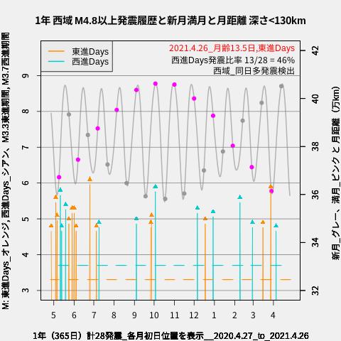 f:id:yoshihide-sugiura:20210428030922p:plain