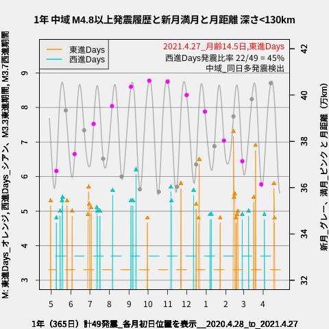f:id:yoshihide-sugiura:20210429001802p:plain